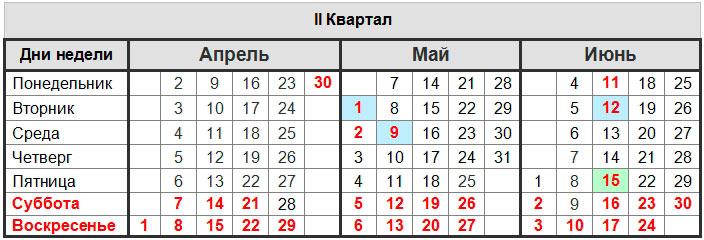 календарь выходных дней II кв.