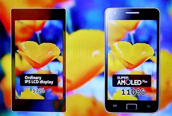 Почему именно экраны Super AMOLED ценятся на рынке гаджетов