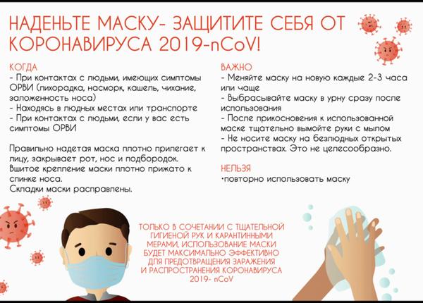Число зараженных коронавирусом в Москве на сегодня