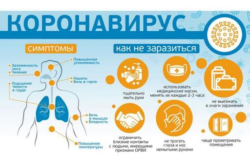 Как не заболеть коронавирусом