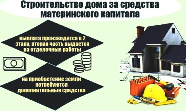 Как использовать материнский капитал на строительство дома в 2021 году